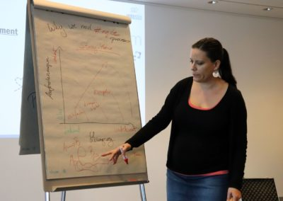 Innolution Night: InnoSÜD-Ausgründungsmentorin Dr. Birgit Stelzer