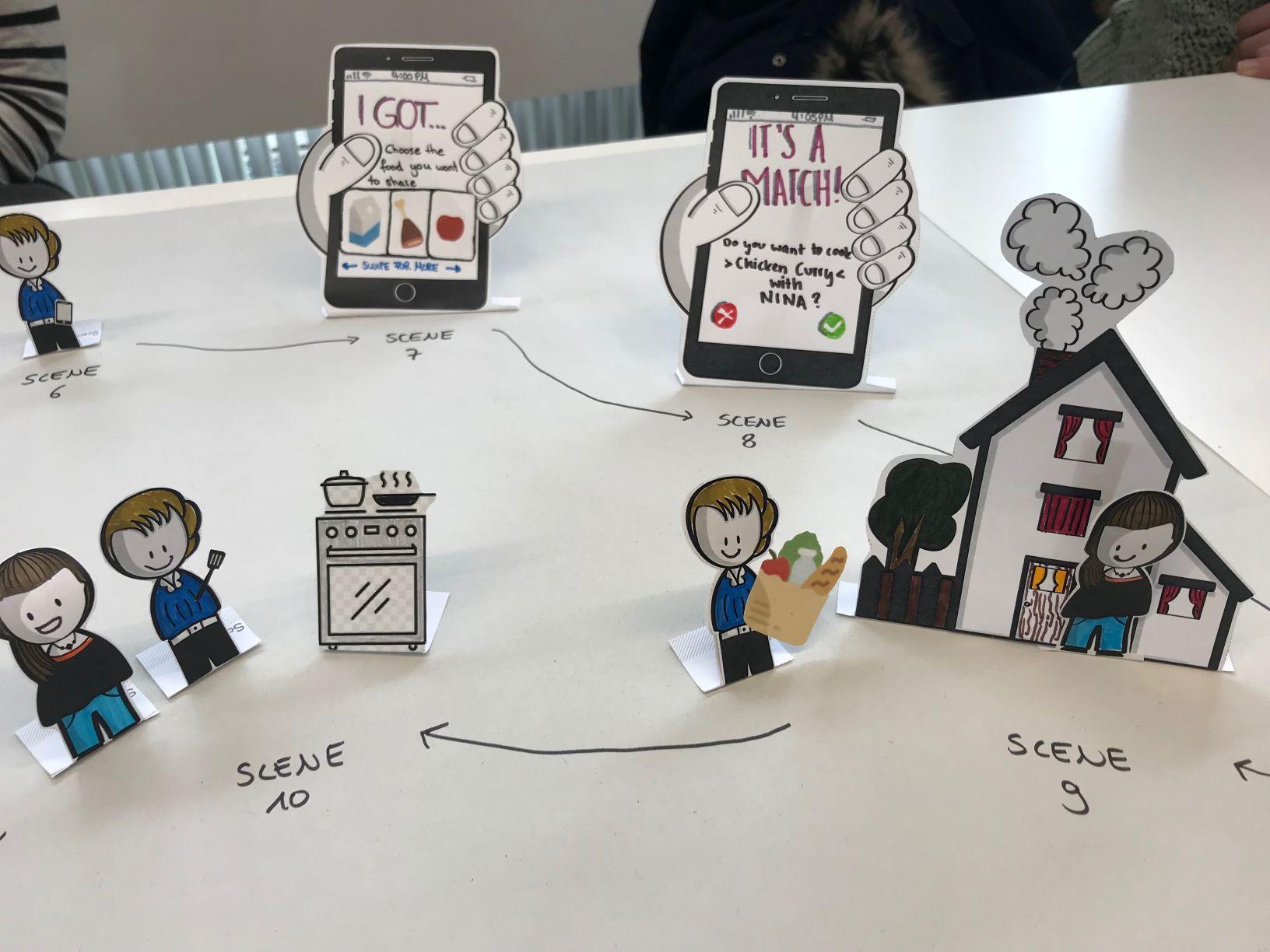 Ein Paper Prototype mit verschiedenen menschlichen Figuren und Darstellungen von Smartphone-Bildschirmen mit einer App.