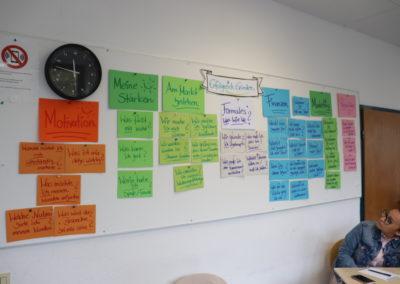 Impressionen vom Auftakt-Workshop des Gründungsmentorings.