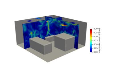 Tutorial 4 – Belüfteter Raum – buoyantPimpleFoam